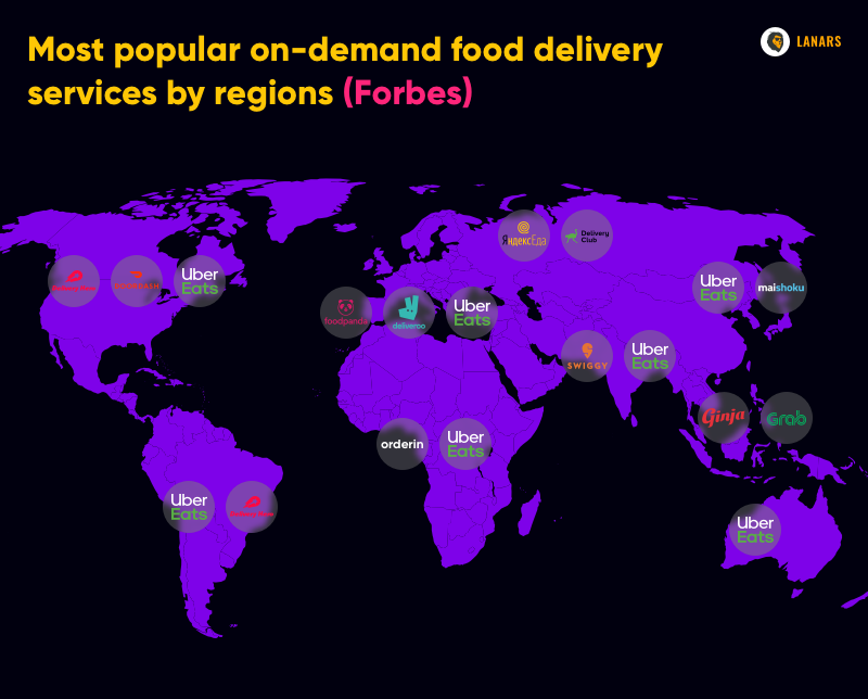 Most popular on-demand food delivery services by regions (Forbes)