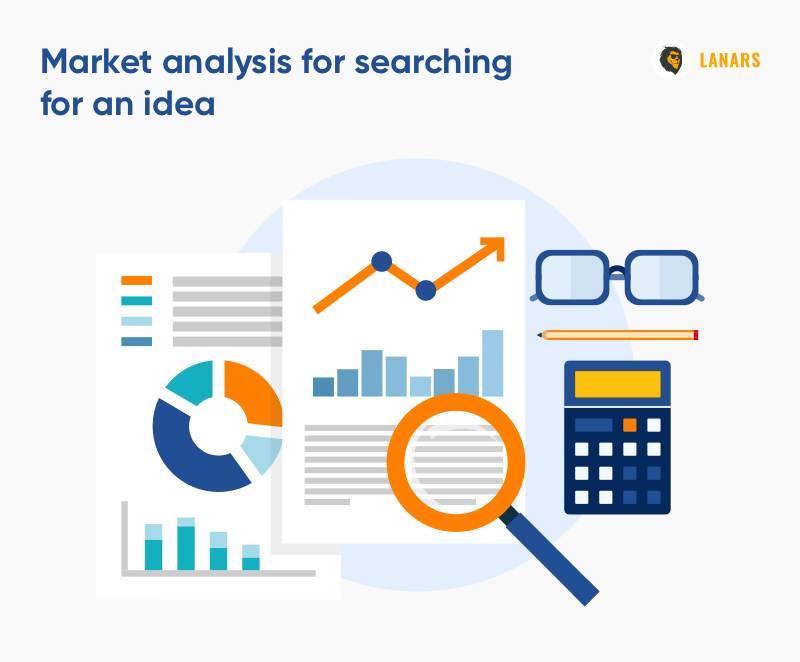 Market analysis for searching for an idea
