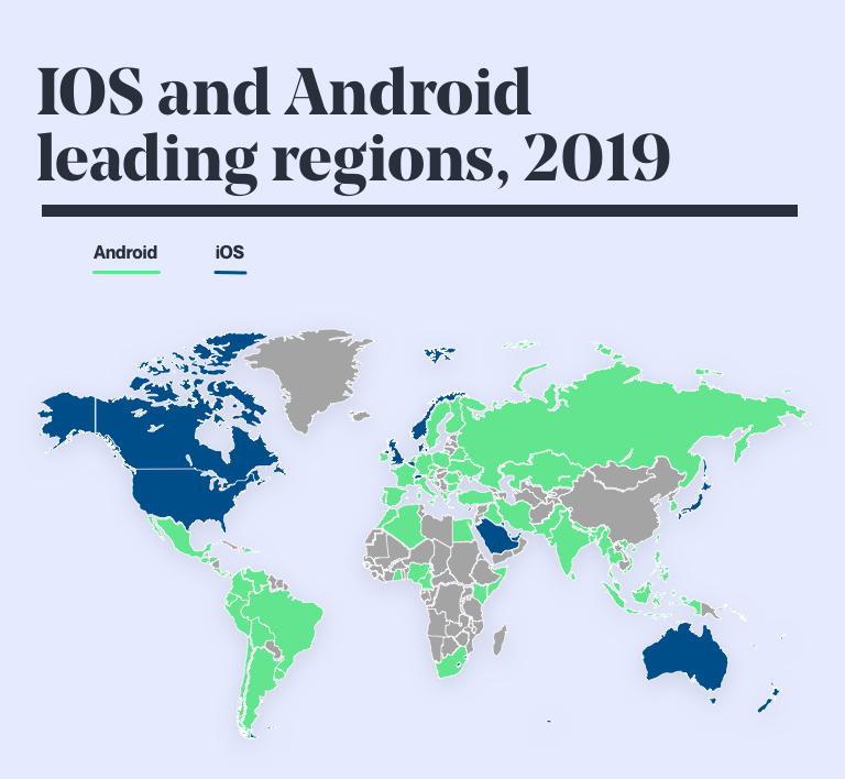 iOS and Android leading regions, 2019