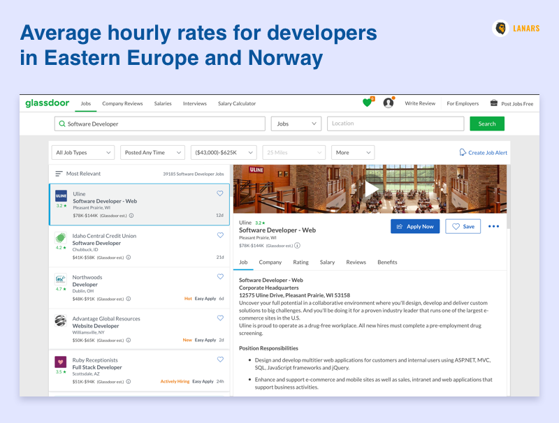 Average hourly rates for developers in Eastern Europe and Norway