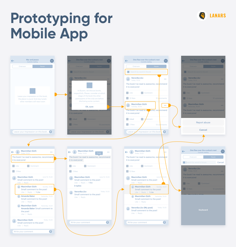 Prototyping for Mobile App