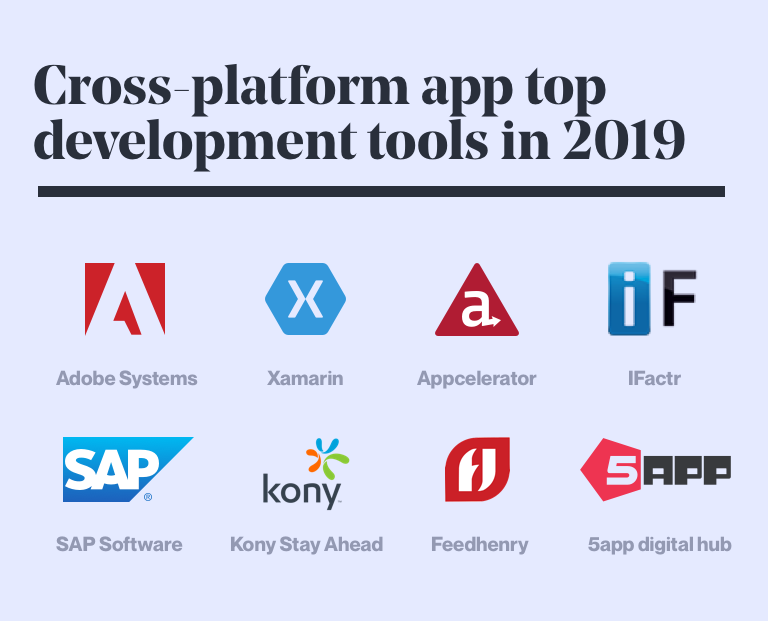Cross-platform app top development tools in 2019