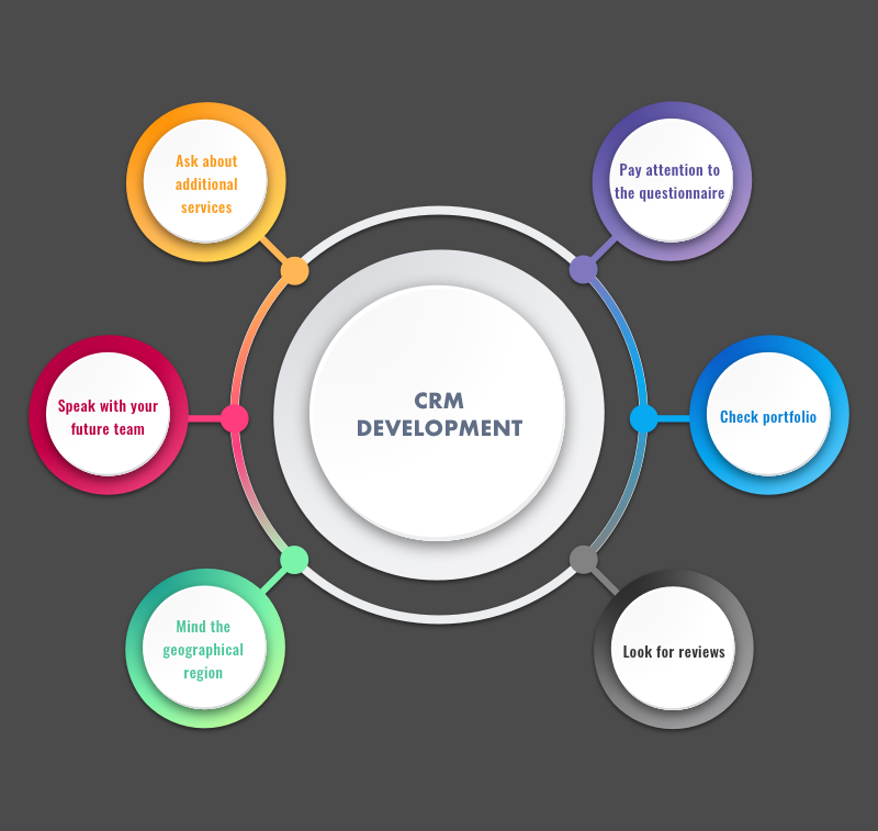 How to find CRM developer partner