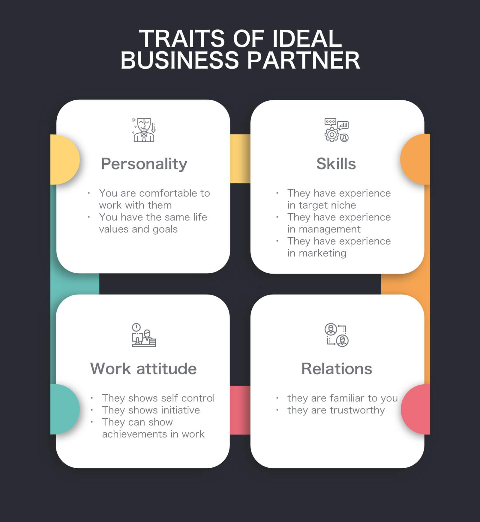 traits of ideal business partner