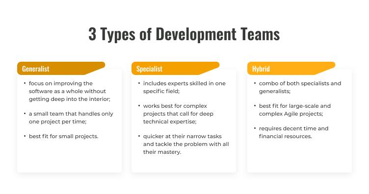 types of development team